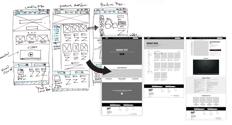 MP Wireframes